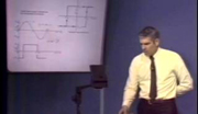 James K. Roberge: 6.302 Lecture 16 — Describing Functions (cont.)