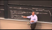 Patrick Winston: 6.034 Lecture 03 — Reasoning: Goal Trees and Rule Based Expert Systems