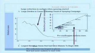 Banerjee & Duflo: 14.73 Lecture 08 — Health: Low Hanging Fruit?
